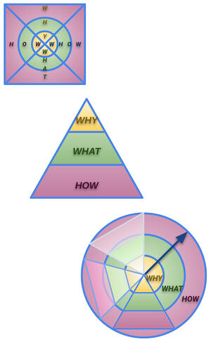 CIONET - Zack Scott - 3D Lean VI – Quadrature - Quadrature of the Circle