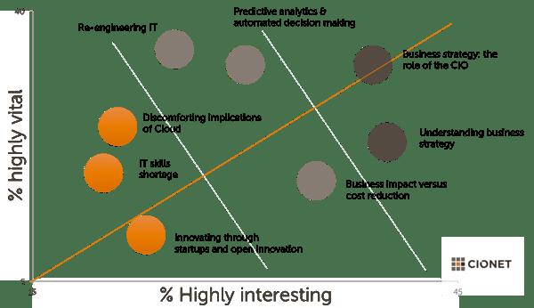 pic bubble high interest-1