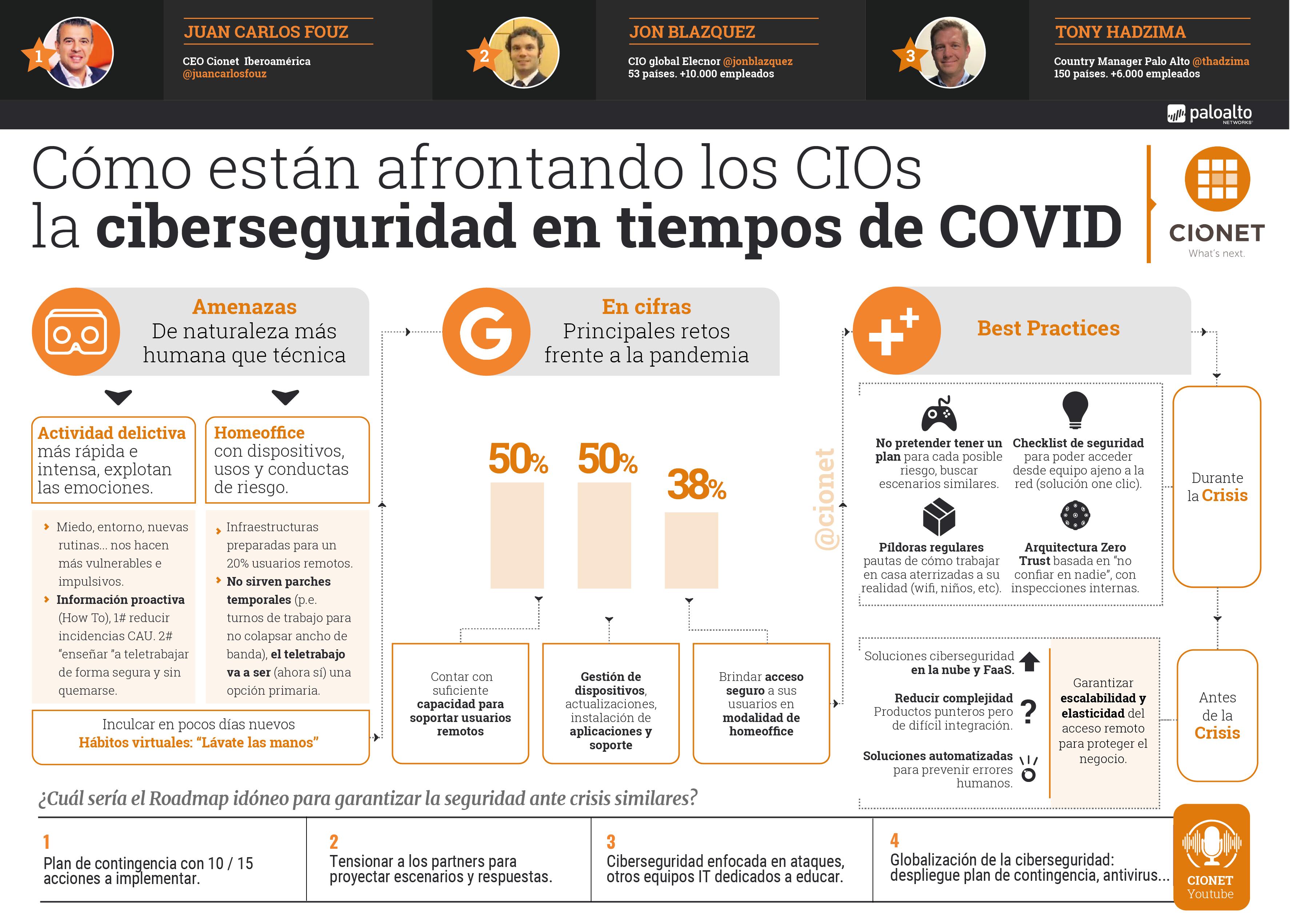 INFO ciberseguridadad CIONET_v3-01
