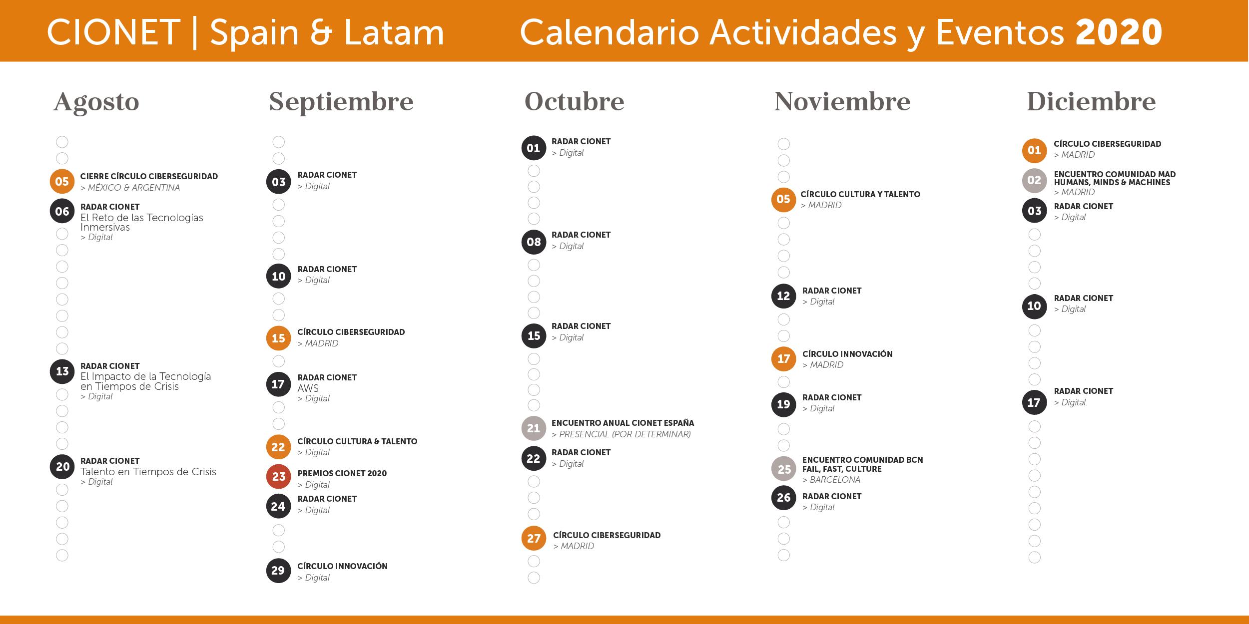 miniatura calendario cionet 2020-02
